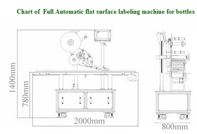 Automatic Flat Surface Top Labelling Machines For Cartons Boxes Chart