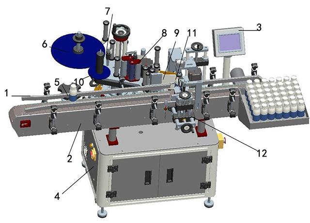 Details illustration of labeling machine