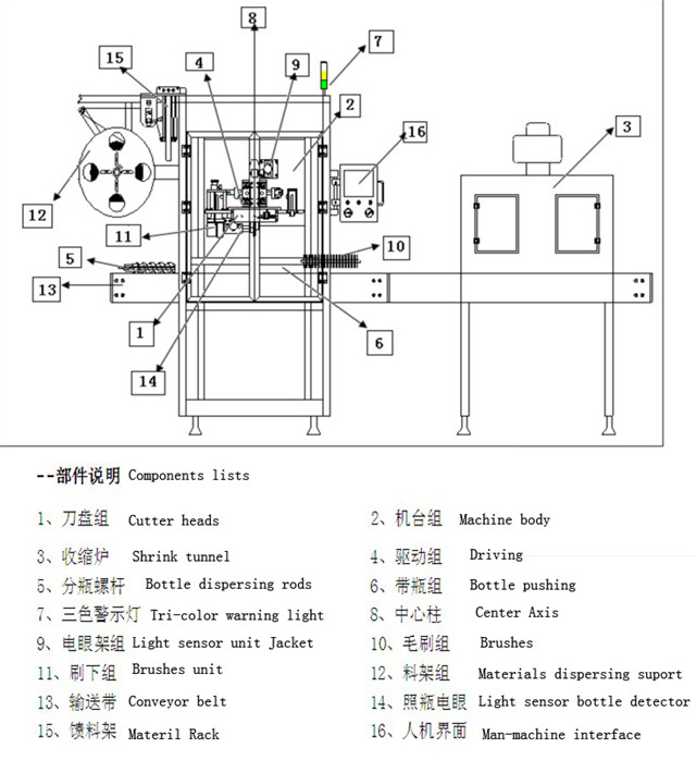 Main technical parameters of the sleeve labeling equipment